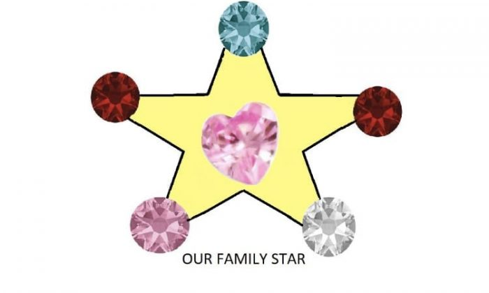 Our Family Star A Poem by Curtis Raynard at UpDivine